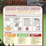 Disney Planes Fire & Rescue Printable Camping Recipes